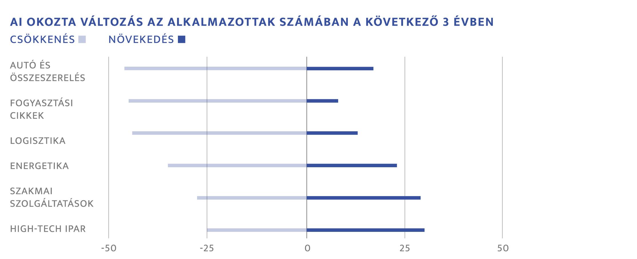 MI chart